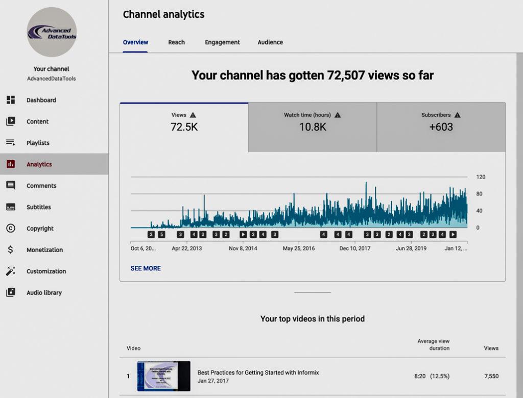 70K Informix Views
